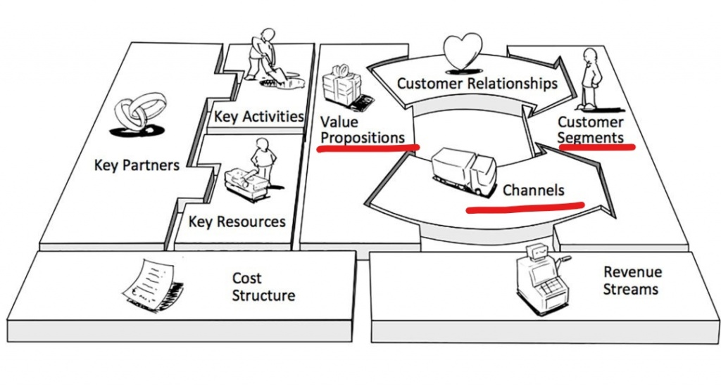 Canvas Business Model for Marketing.jpg